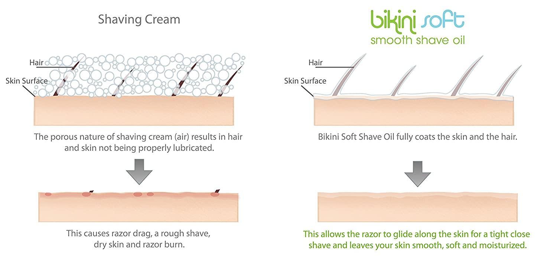 Bikini shave